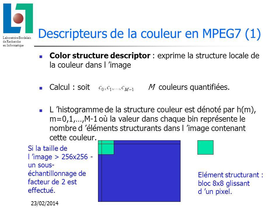 Descripteurs de la couleur en MPEG7 (1)