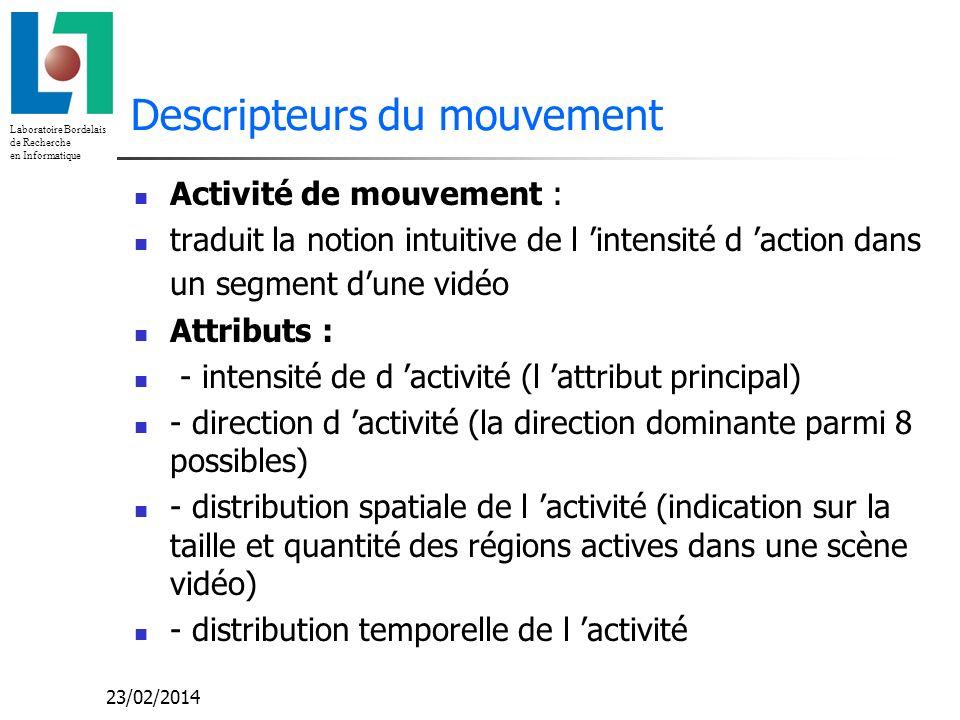Descripteurs du mouvement