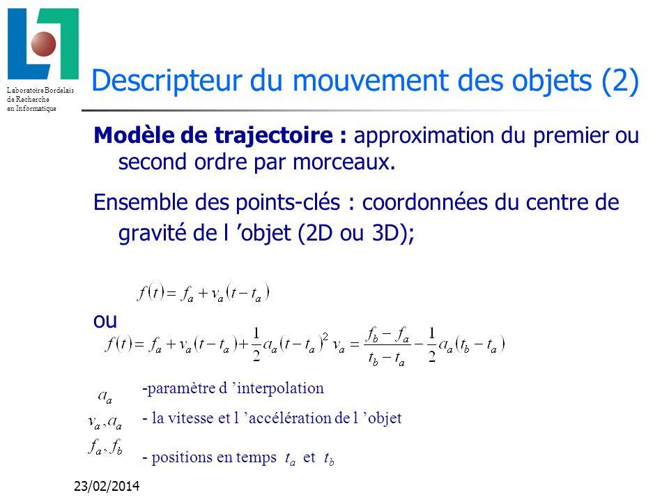 Descripteur du mouvement des objets (2)