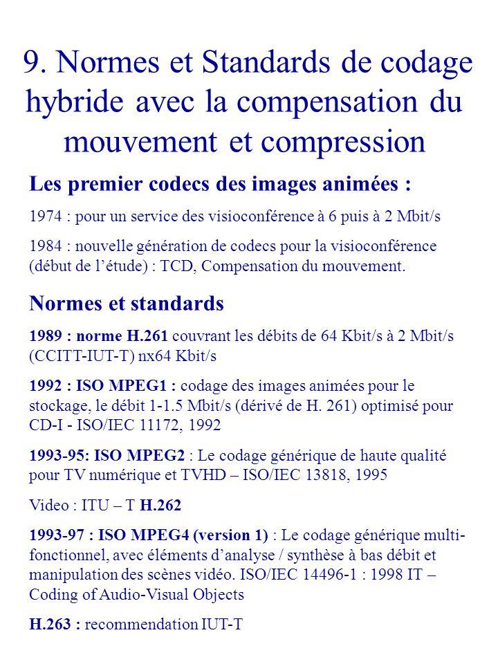 9. Normes et Standards de codage hybride avec la compensation du mouvement et compression