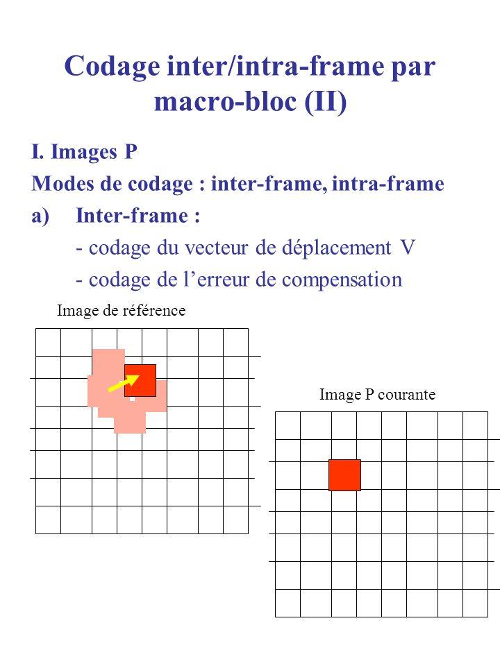 Codage inter/intra-frame par macro-bloc (II)