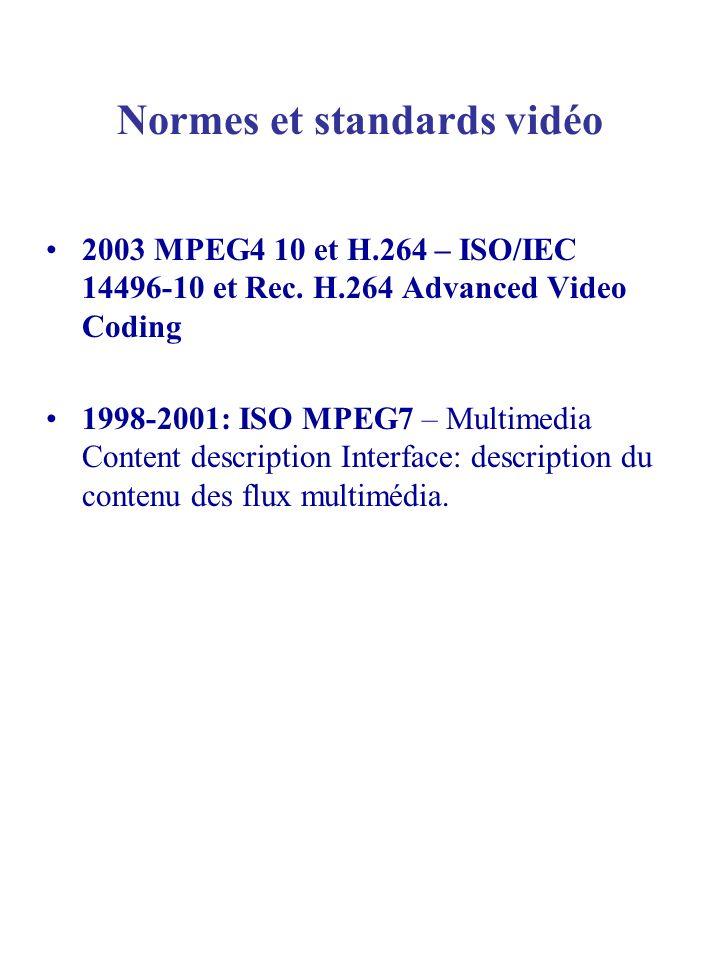 Normes et standards vidéo
