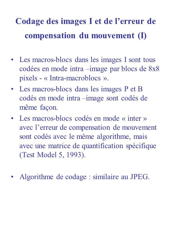 Codage des images I et de l'erreur de compensation du mouvement (I)