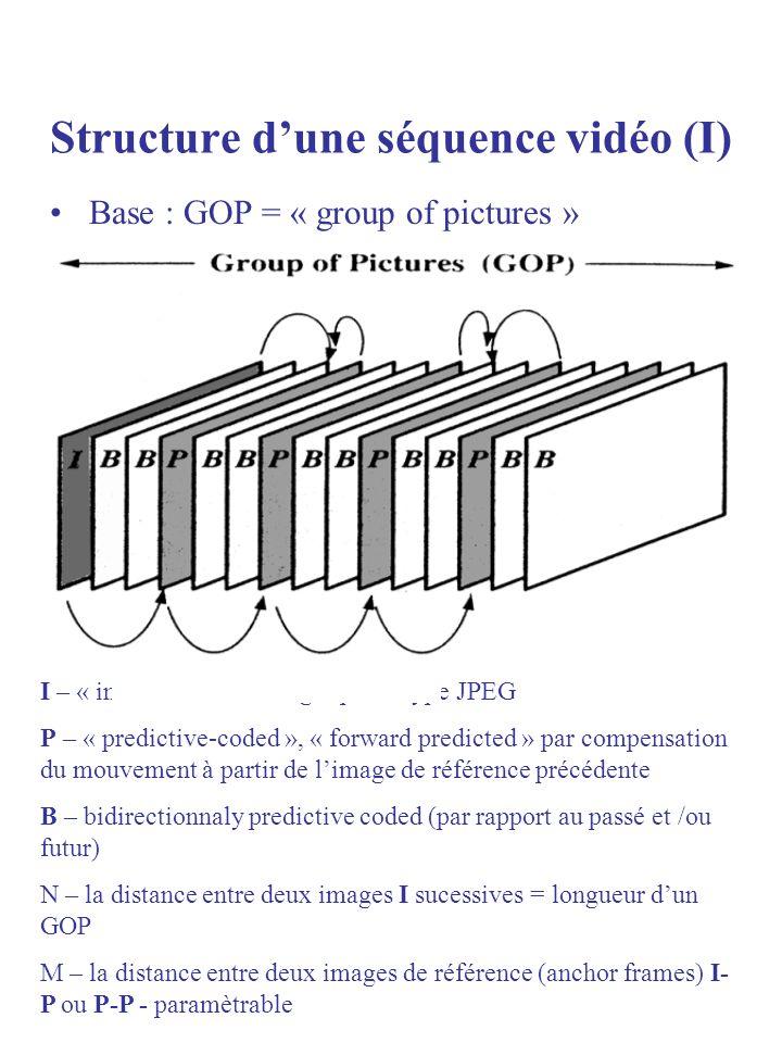 Structure d'une séquence vidéo (I)