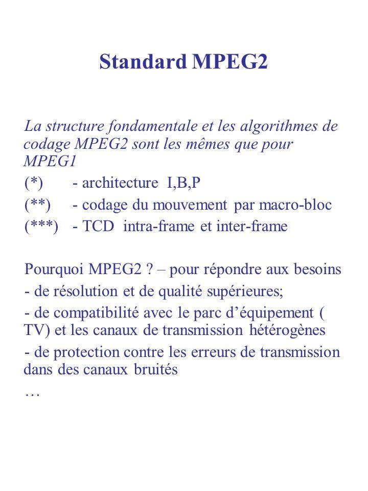 Standard MPEG2 La structure fondamentale et les algorithmes de codage MPEG2 sont les mêmes que pour MPEG1.