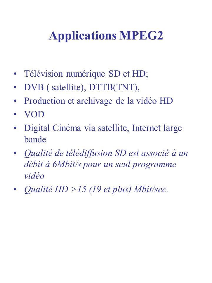 Applications MPEG2 Télévision numérique SD et HD;