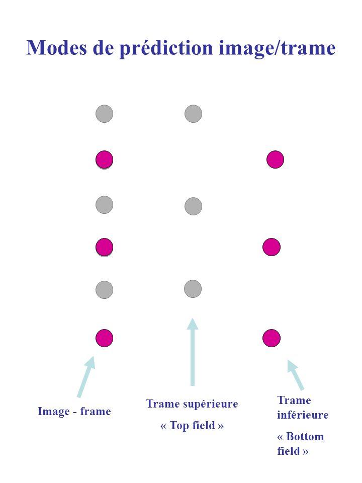 Modes de prédiction image/trame