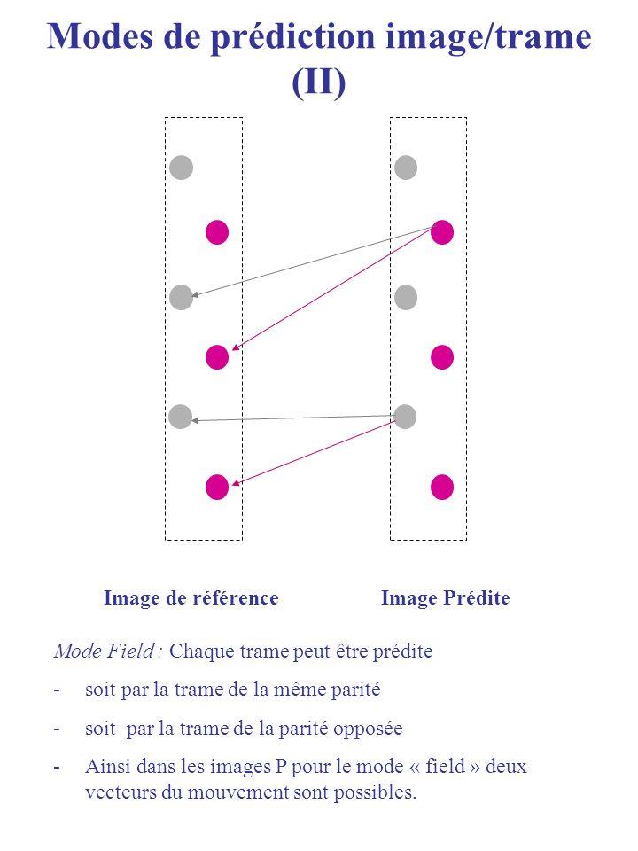 Modes de prédiction image/trame (II)