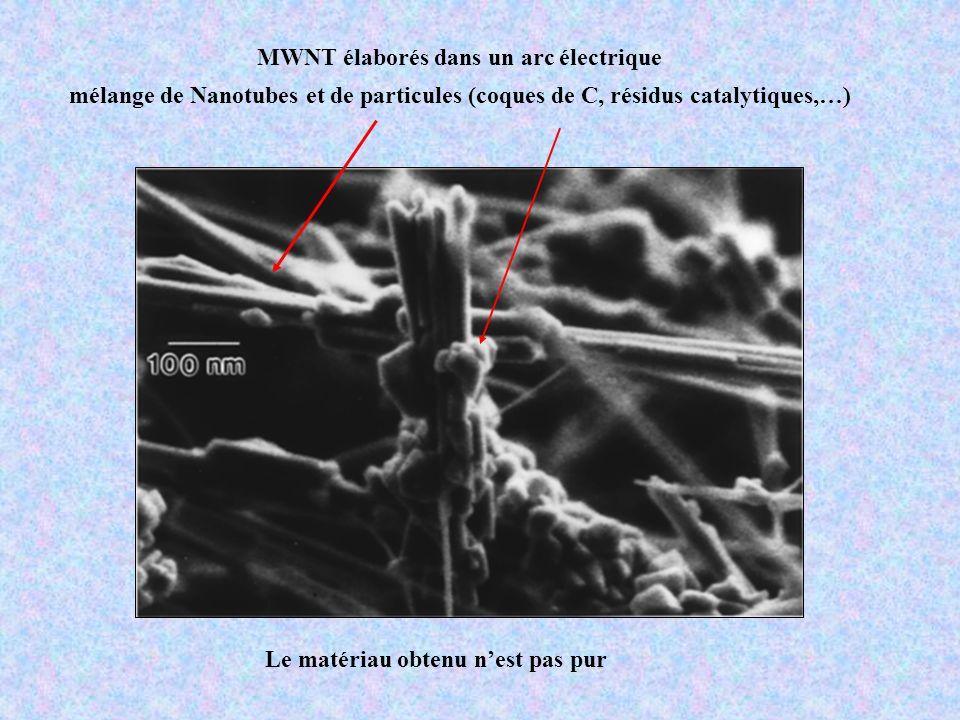 MWNT élaborés dans un arc électrique Le matériau obtenu n'est pas pur