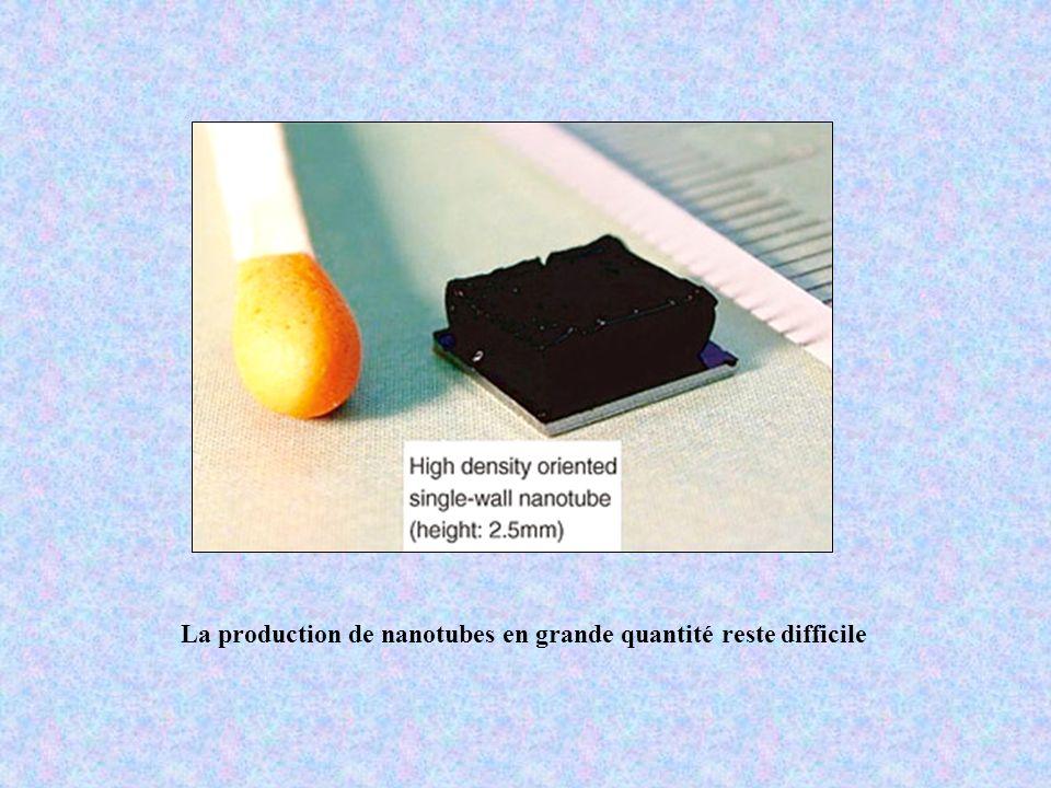 La production de nanotubes en grande quantité reste difficile