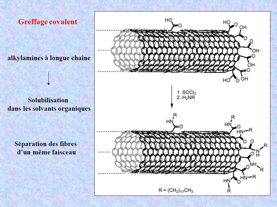 alkylamines à longue chaîne dans les solvants organiques