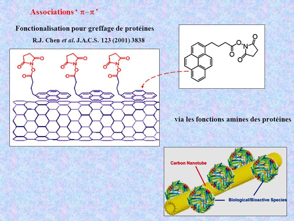 Associations ' p-p ' Fonctionalisation pour greffage de protéines