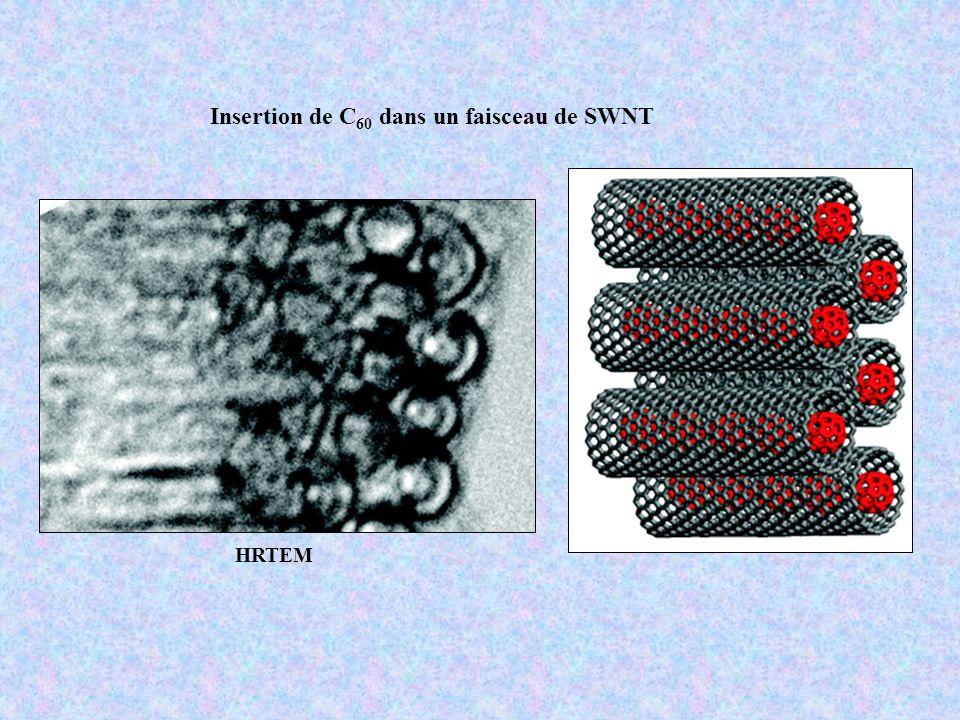Insertion de C60 dans un faisceau de SWNT