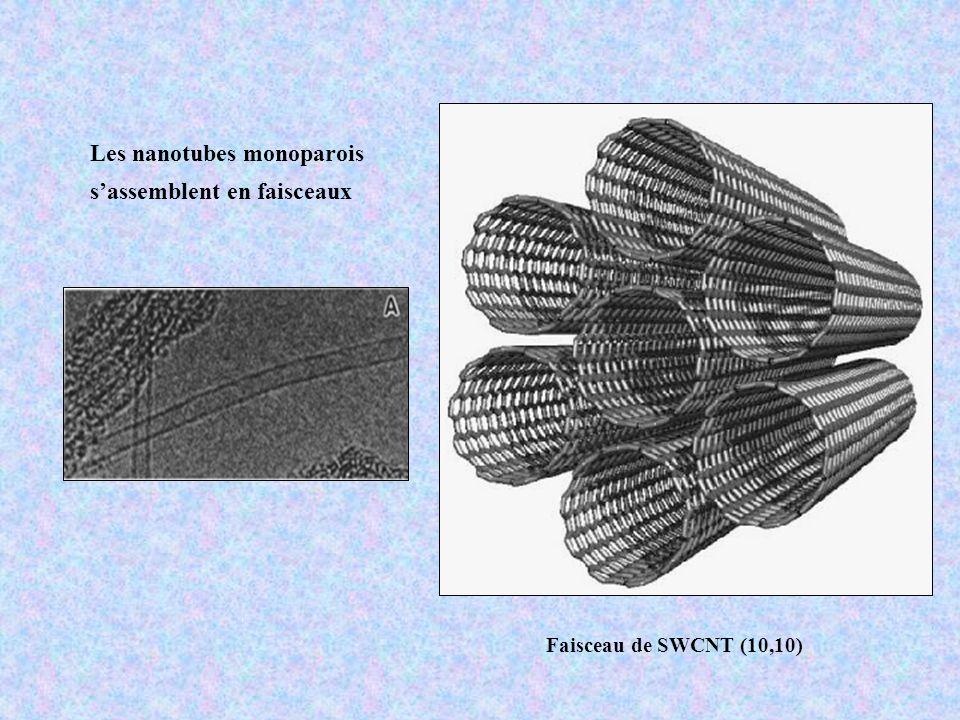 Les nanotubes monoparois s'assemblent en faisceaux