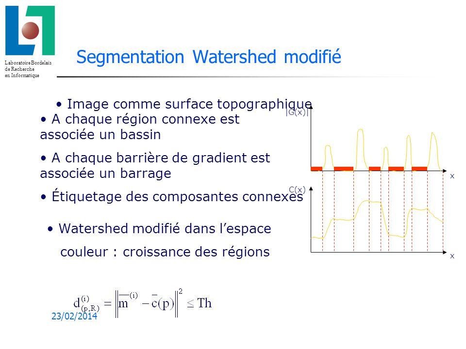 Segmentation Watershed modifié