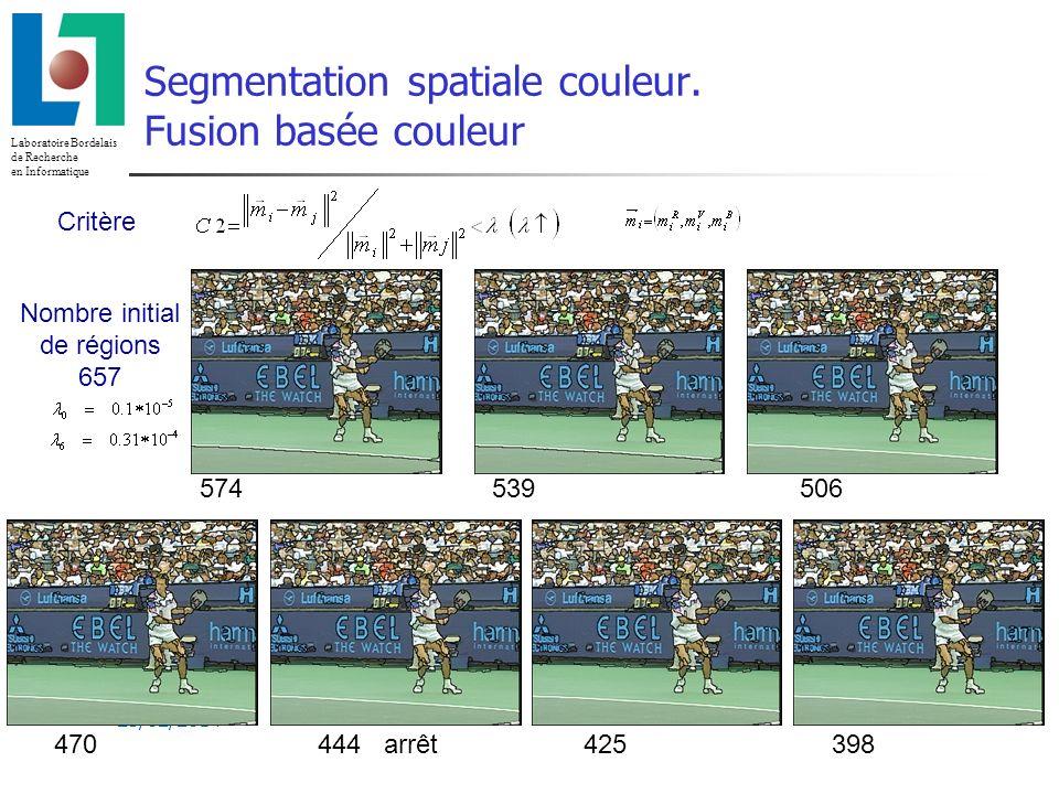 Segmentation spatiale couleur. Fusion basée couleur