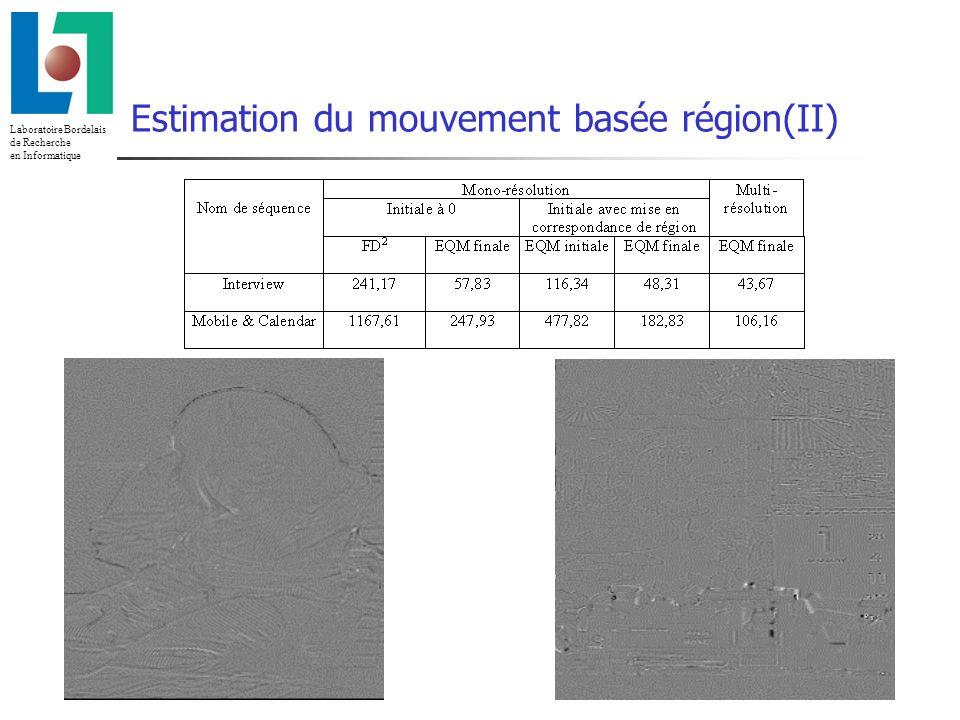 Estimation du mouvement basée région(II)