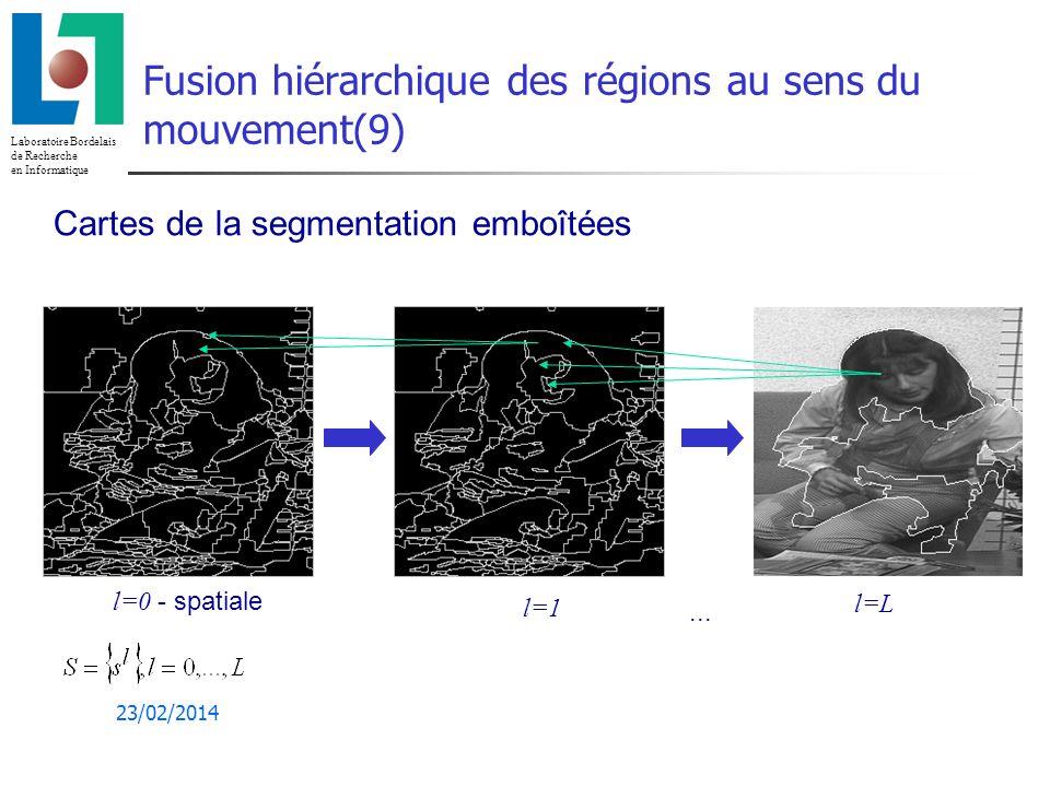 Fusion hiérarchique des régions au sens du mouvement(9)