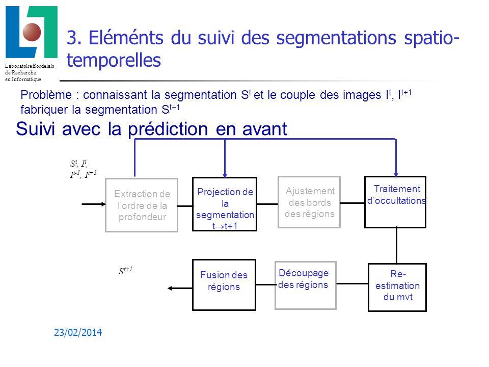 3. Eléménts du suivi des segmentations spatio-temporelles