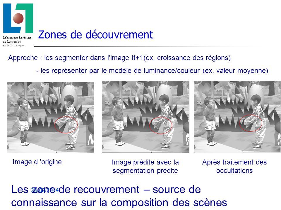 Zones de découvrement Approche : les segmenter dans l'image It+1(ex. croissance des régions)