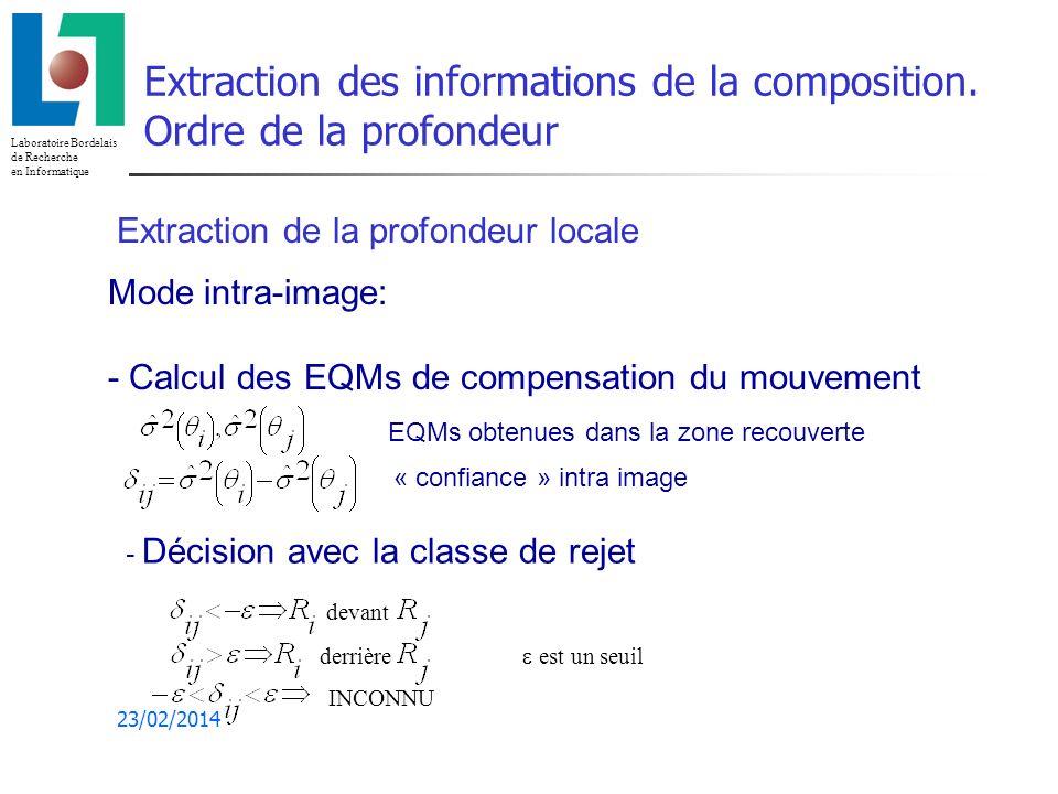 Extraction des informations de la composition. Ordre de la profondeur