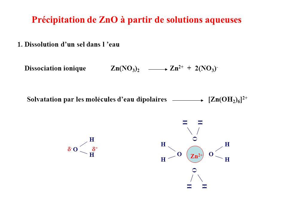Précipitation de ZnO à partir de solutions aqueuses