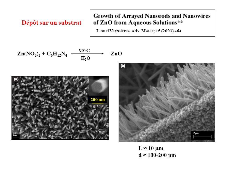 Dépôt sur un substrat Zn(NO3)2 + C6H12N4 ZnO L ≈ 10 µm d ≈ 100-200 nm