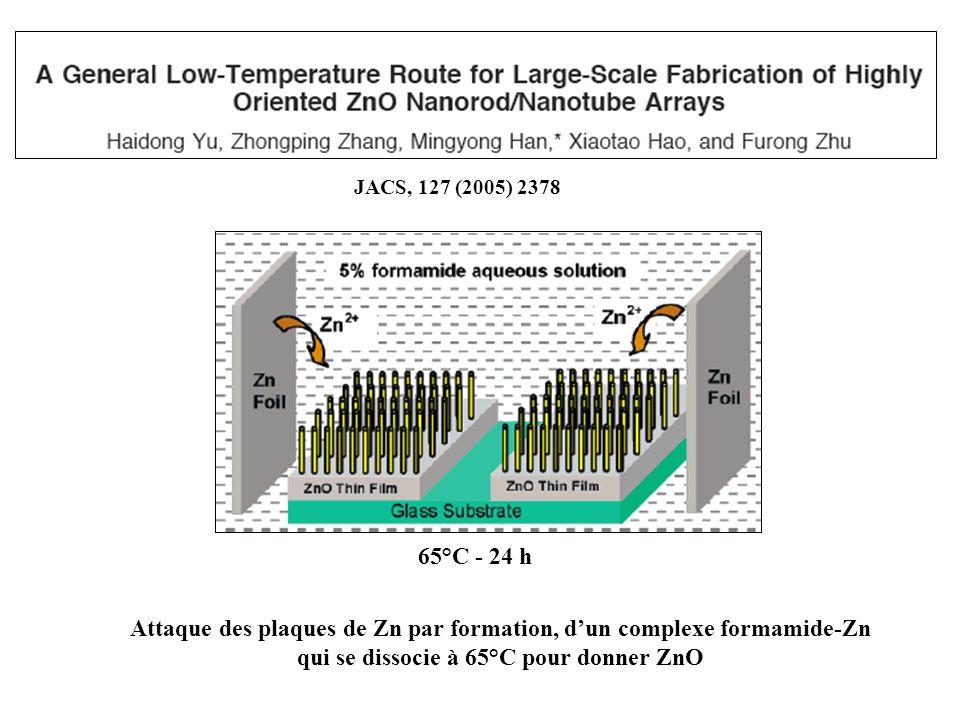Attaque des plaques de Zn par formation, d'un complexe formamide-Zn