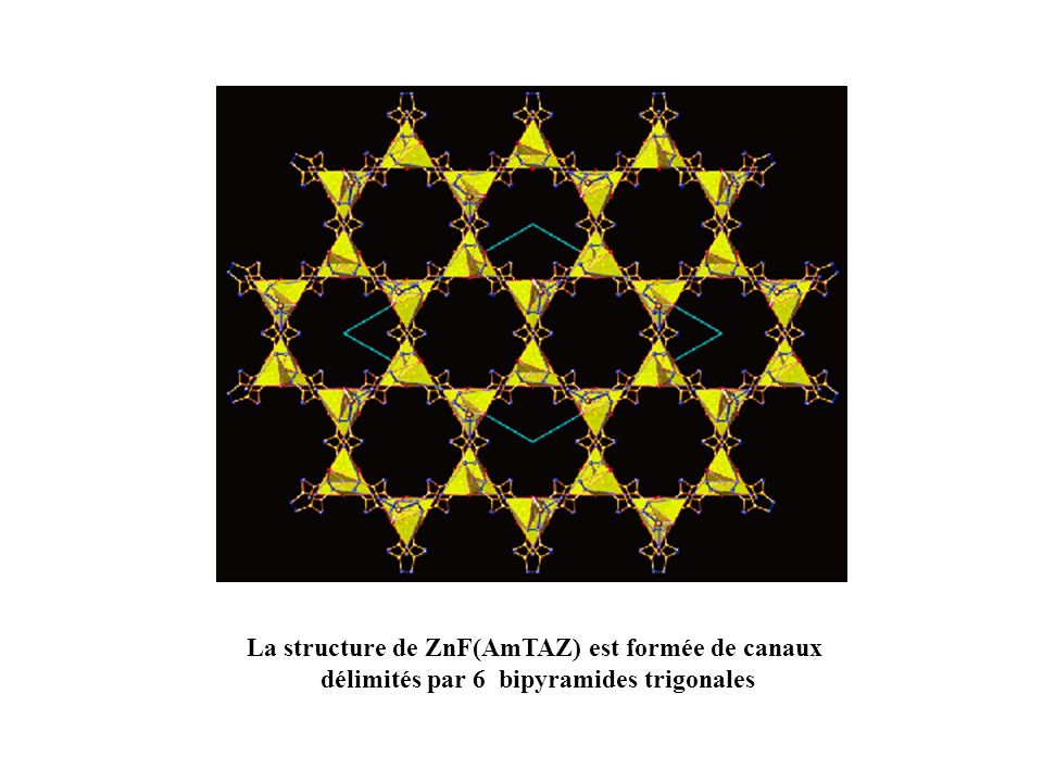 La structure de ZnF(AmTAZ) est formée de canaux