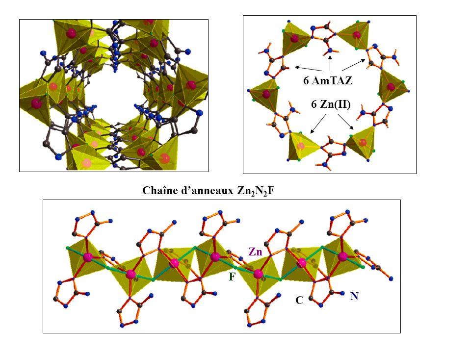 6 AmTAZ 6 Zn(II) Chaîne d'anneaux Zn2N2F Zn N F C
