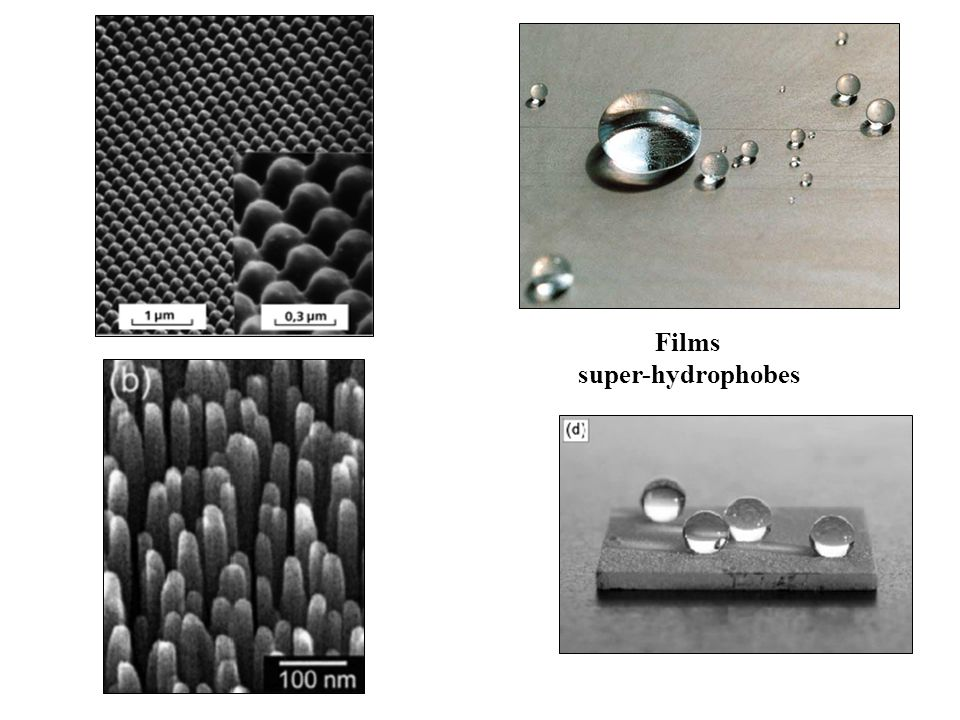 Films super-hydrophobes
