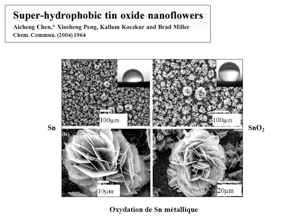 Oxydation de Sn métallique