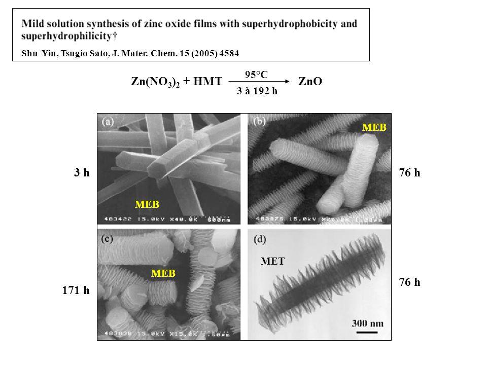 Zn(NO3)2 + HMT ZnO 3 h 76 h 171 h 95°C 3 à 192 h MEB MET