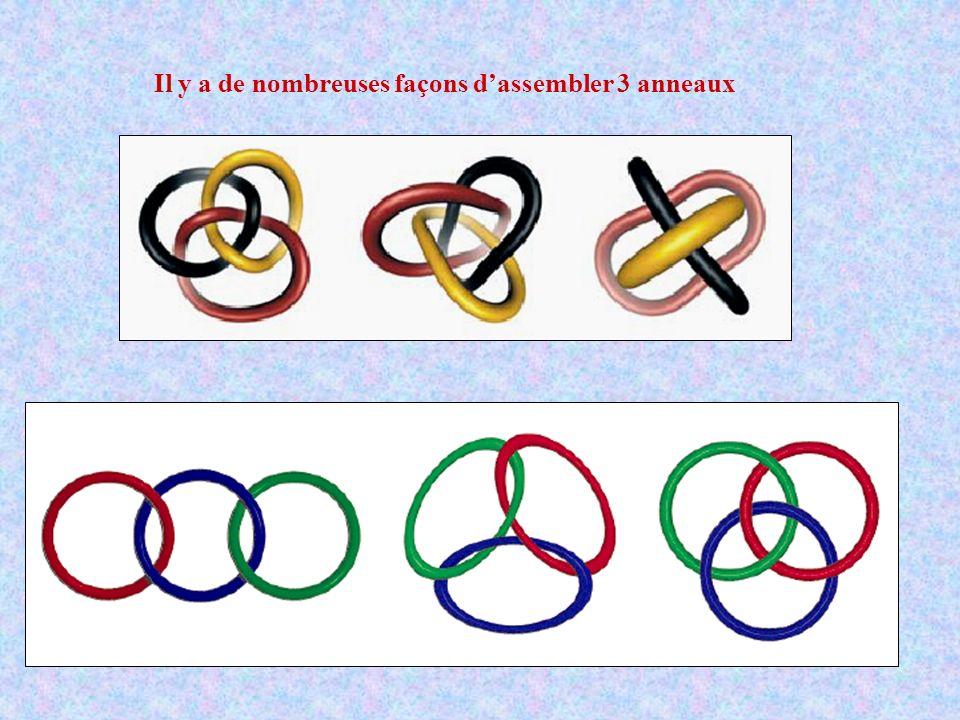 Il y a de nombreuses façons d'assembler 3 anneaux