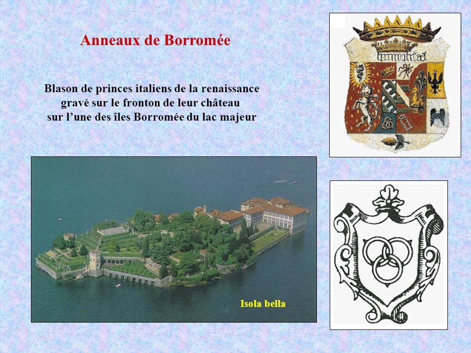 Anneaux de Borromée Blason de princes italiens de la renaissance