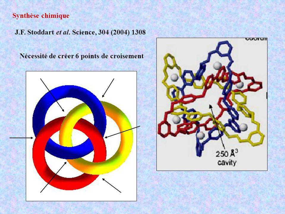 Synthèse chimique J.F. Stoddart et al. Science, 304 (2004) 1308.