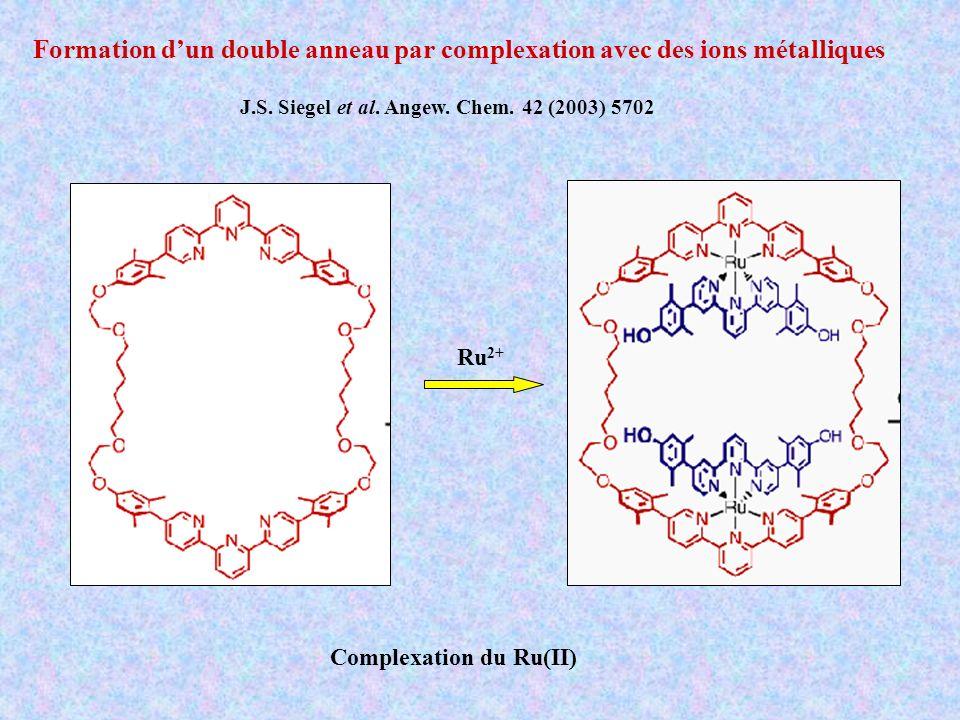 Formation d'un double anneau par complexation avec des ions métalliques