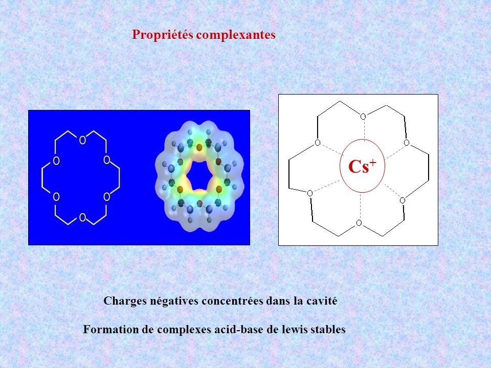 Cs+ Propriétés complexantes