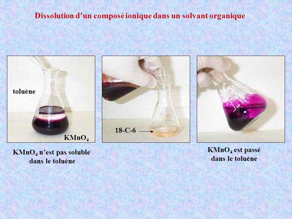 Dissolution d'un composé ionique dans un solvant organique