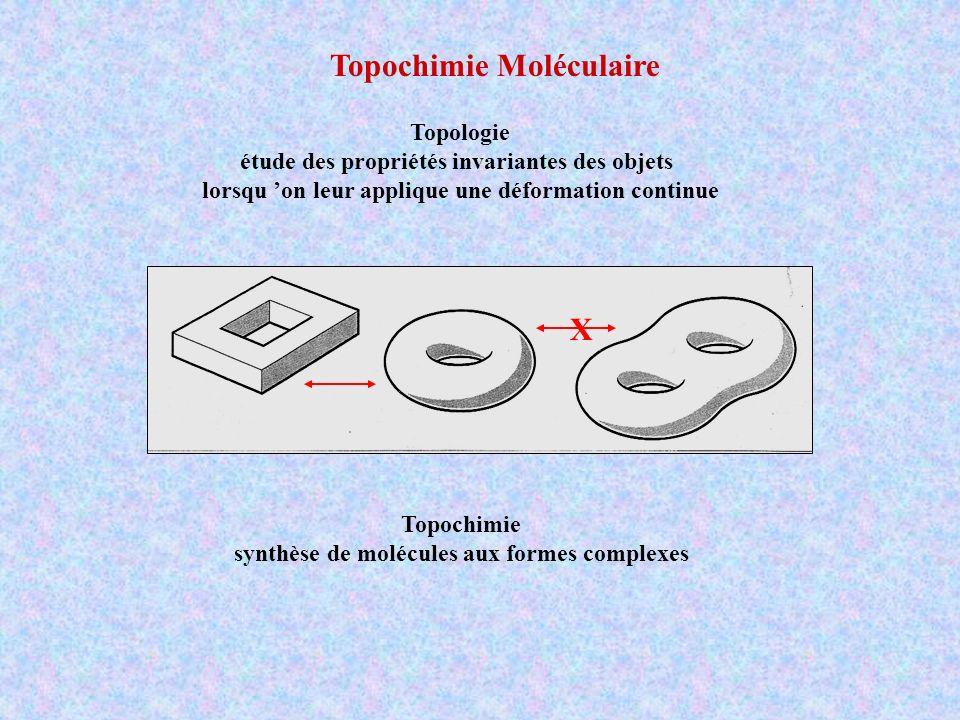Topochimie Moléculaire