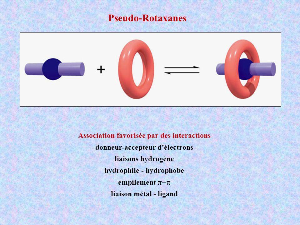 Pseudo-Rotaxanes Association favorisée par des interactions