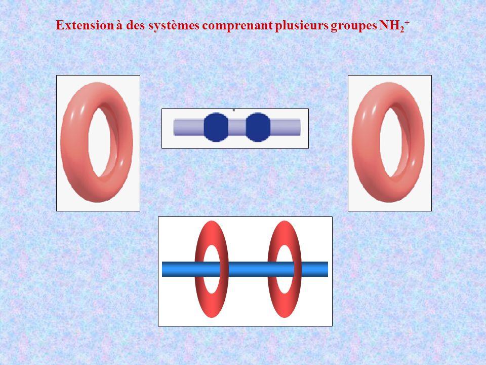 Extension à des systèmes comprenant plusieurs groupes NH2+
