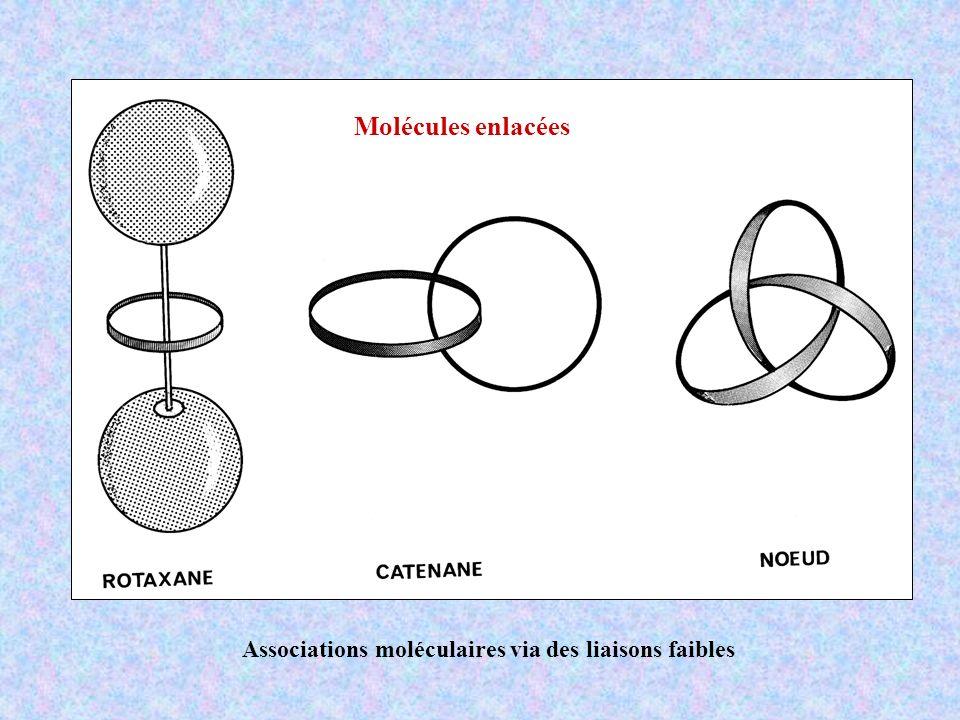 Molécules enlacées Associations moléculaires via des liaisons faibles
