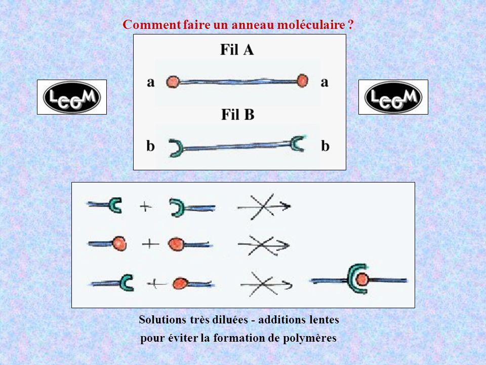 Comment faire un anneau moléculaire