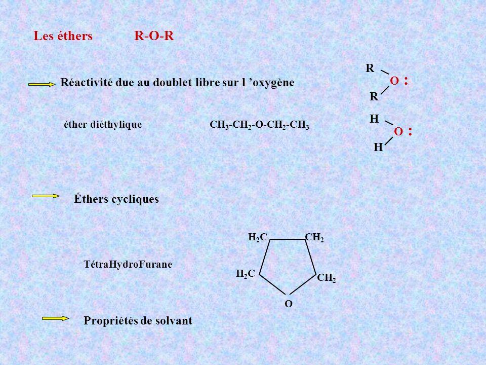 Les éthers R-O-R R O : Réactivité due au doublet libre sur l 'oxygène