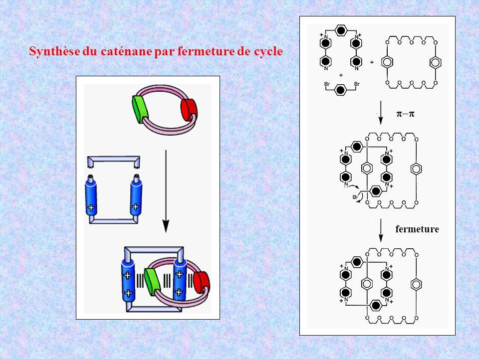Synthèse du caténane par fermeture de cycle