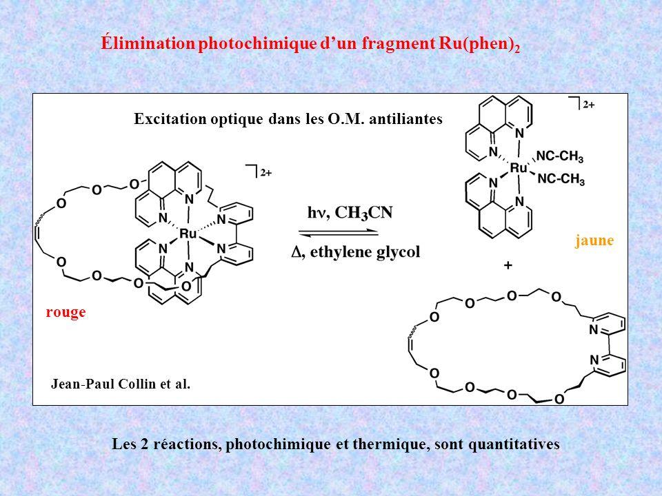 Élimination photochimique d'un fragment Ru(phen)2