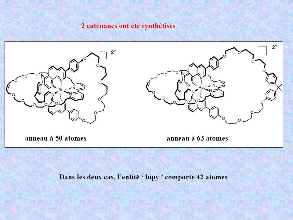 2 caténanes ont été synthétisés