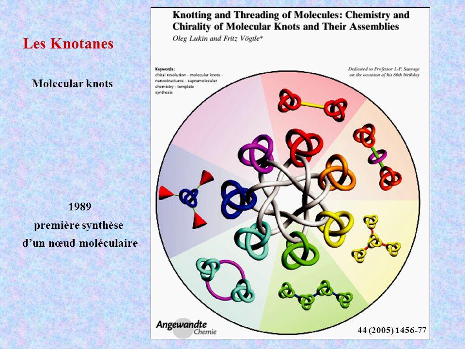 Les Knotanes Molecular knots 1989 première synthèse