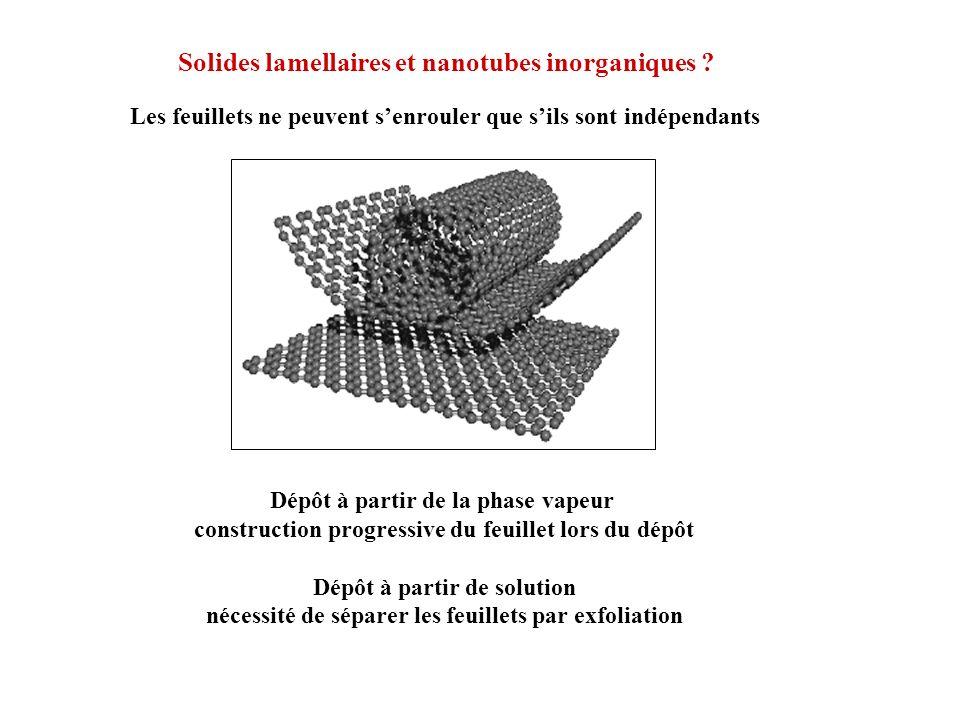 Solides lamellaires et nanotubes inorganiques